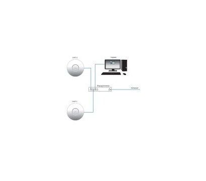 Фотография 5 сетевой точки доступа Ubiquiti UniFi