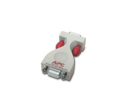 Фото для APC ProtectNet RS-232 PS9-DCE